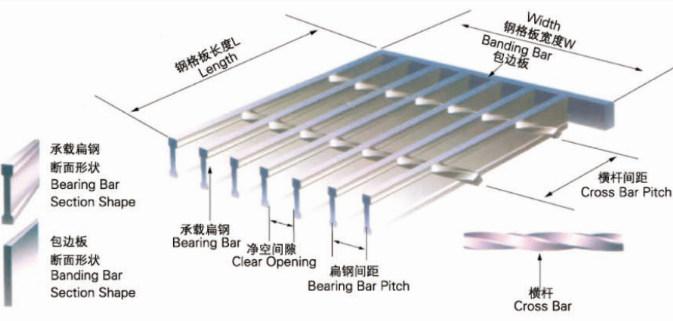 机器压焊加工及手艺制造焊接