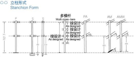 球节点栏杆立柱形式